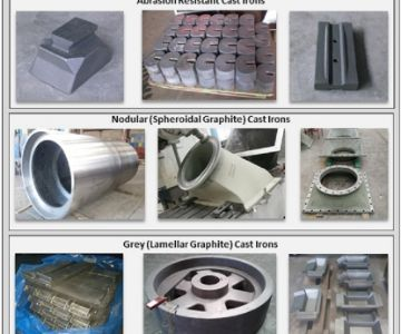 ABRASION RESISTANT CAST IRONS